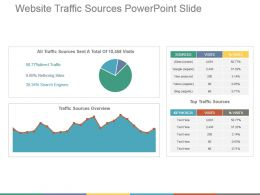 Website Traffic Sources Powerpoint Slide
