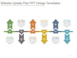 Website Update Plan Ppt Design Templates