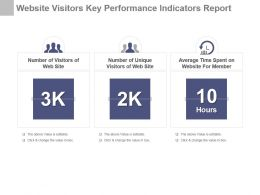 Website Visitors Key Performance Indicators Report Ppt Slide
