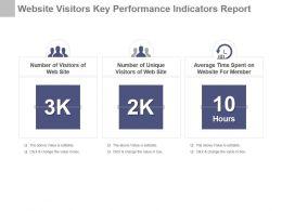 Website Visitors Key Performance Indicators Report Ppt Slide