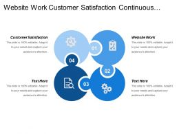 Website Work Customer Satisfaction Continuous Improvement Quality Employee
