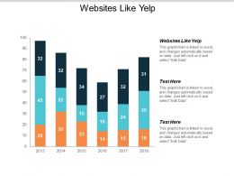 Websites Like Yelp Ppt Powerpoint Presentation Inspiration Elements Cpb