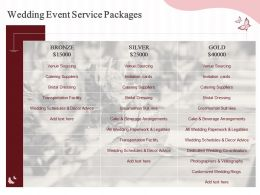 Wedding Event Service Packages Ppt Powerpoint Presentation Summary Slides