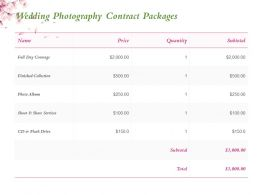 Wedding Photography Contract Packages Ppt Powerpoint Presentation Professional