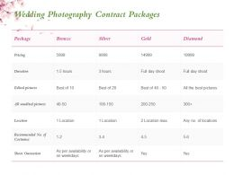 Wedding Photography Contract Packages Slide Ppt Powerpoint Presentation Example File