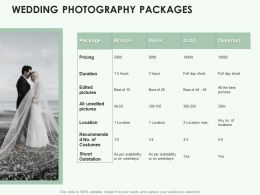 Wedding Photography Packages Location Ppt Powerpoint Presentation Outline Graphics