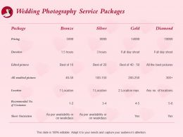 Wedding Photography Service Packages L1517 Ppt Powerpoint Presentation Show