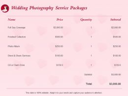 Wedding Photography Service Packages Ppt Powerpoint Presentation Mockup