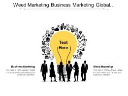 Weed Marketing Business Marketing Global Competitiveness Index Contingency Management Cpb
