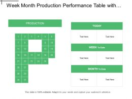 Week Month Production Performance Table With Values