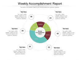 Weekly Accomplishment Report Ppt Powerpoint Presentation Pictures Diagrams Cpb