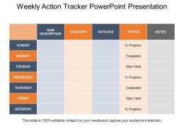 Weekly Action Tracker Powerpoint Presentation