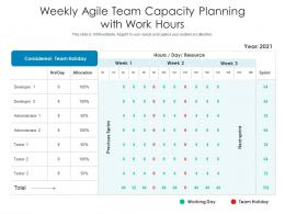 Weekly Agile Team Capacity Planning With Work Hours