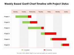 Weekly Based Gantt Chart Timeline With Project Status Ppt Powerpoint Presentation Gallery