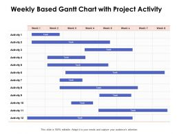 Weekly Based Gantt Chart With Project Activity Ppt Powerpoint Presentation Professional
