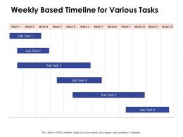 Weekly Based Timeline For Various Tasks Ppt Powerpoint Presentation Infographic