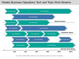 Weekly Business Operations Tech And Tools Work Streams