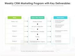 Weekly CRM Marketing Program With Key Deliverables