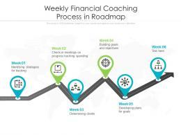 Weekly Financial Coaching Process In Roadmap