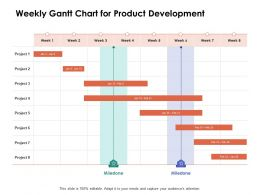 Weekly Gantt Chart For Product Development Ppt Powerpoint Presentation Background