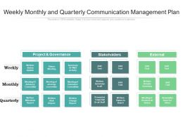 Weekly Monthly And Quarterly Communication Management Plan