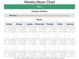 Weekly Moon Chart