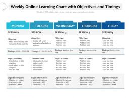 Weekly Online Learning Chart With Objectives And Timings