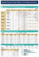Weekly Planner Sales Report One Page Summary Presentation Report Infographic PPT PDF Document