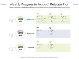 Weekly Progress In Product Release Plan Ppt Powerpoint Presentation File Files