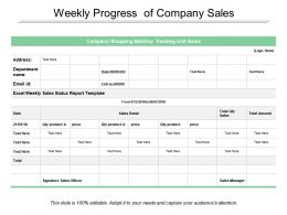Weekly Progress Of Company Sales