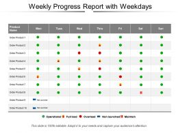 Weekly Progress Report With Weekdays