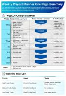 Weekly Project Planner One Page Summary Presentation Report Infographic PPT PDF Document