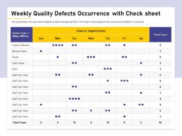 Weekly Quality Defects Occurrence With Check Sheet M1474 Ppt Powerpoint Presentation Gallery Grid