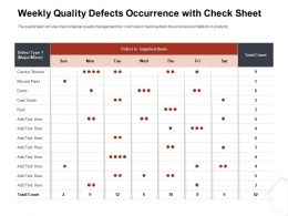 Weekly Quality Defects Occurrence With Check Sheet Ppt File Aids