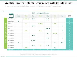 Weekly Quality Defects Occurrence With Check Sheet Rust Powerpoint Presentation Format