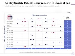 Weekly Quality Defects Occurrence With Check Sheet Voids Ppt Powerpoint Presentation Slides Model