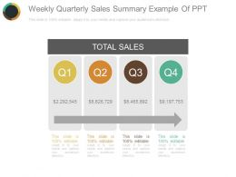 Weekly Quarterly Sales Summary Example Of Ppt