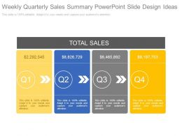 Weekly Quarterly Sales Summary Powerpoint Slide Design Ideas
