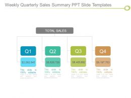 Weekly Quarterly Sales Summary Ppt Slide Templates