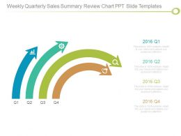 Weekly Quarterly Sales Summary Review Chart Ppt Slide Templates