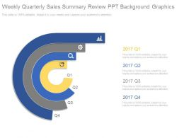Weekly Quarterly Sales Summary Review Ppt Background Graphics