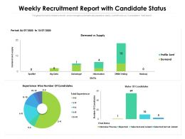 Weekly Recruitment Report With Candidate Status