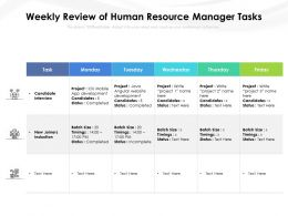 Weekly Review Of Human Resource Manager Tasks