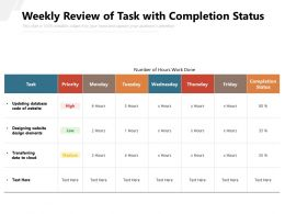 Weekly Review Of Task With Completion Status