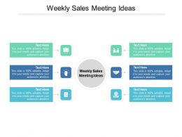 Weekly Sales Meeting Ideas Ppt Powerpoint Presentation Outline Professional Cpb