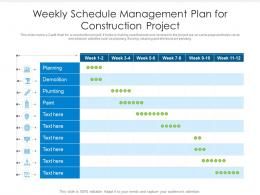 Weekly Schedule Management Plan For Construction Project