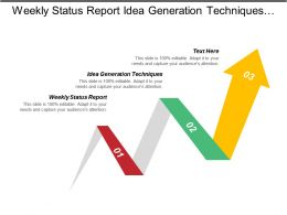 Weekly Status Report Idea Generation Techniques Customer Management