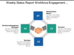 Weekly Status Report Workforce Engagement Strategies Marketing Team Management