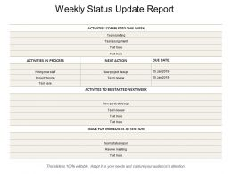 Weekly Status Update Report