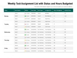 Weekly Task Assignment List With Status And Hours Budgeted